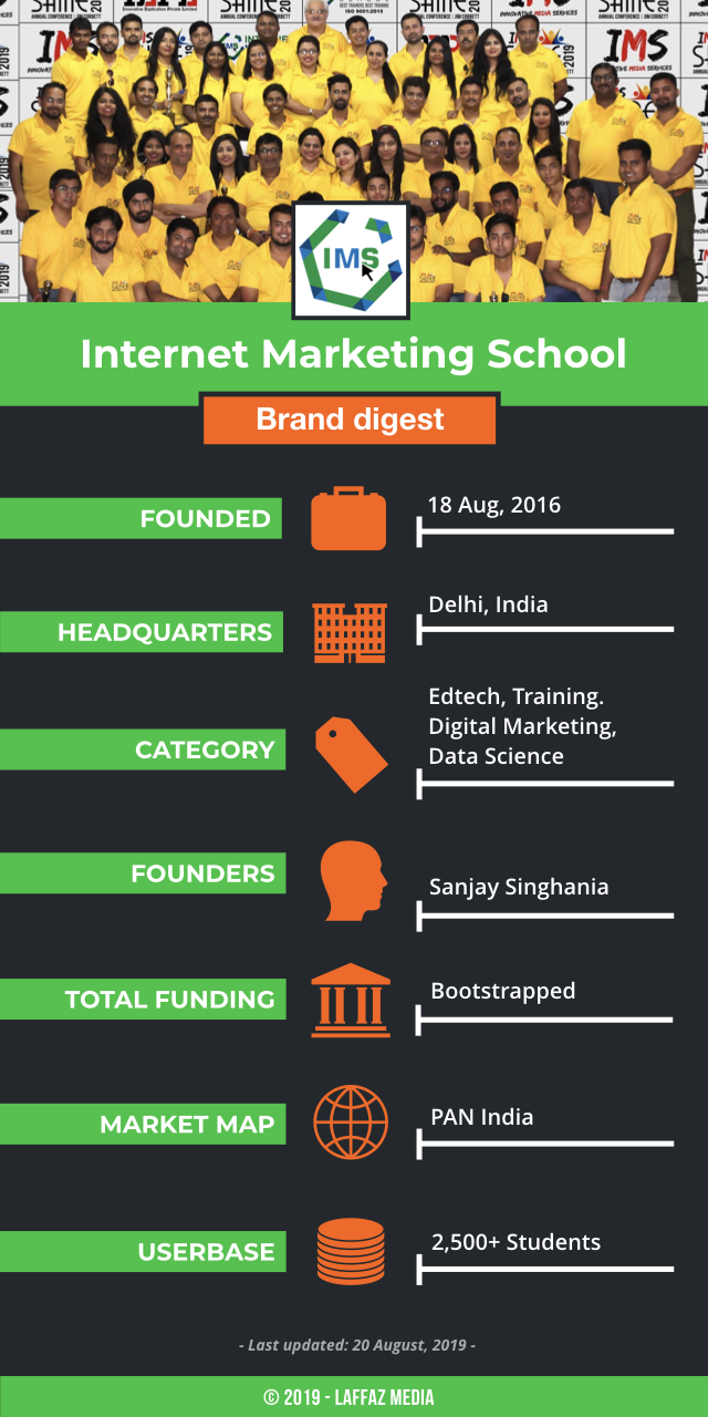 The Delhi-based edtech startup was founded by Sanjay Singhania in 2016, the Internet Marketing School is a part of 100 cr (around $13.9m) conglomerate IMS Group. With the boom of the internet industry, the scope for digital marketing across the diverse industry verticals won't have a halt ever now. Considering the sheer fact that the digital marketing industry will attain the zenith of popularity, Internet Marketing School came into the frame.